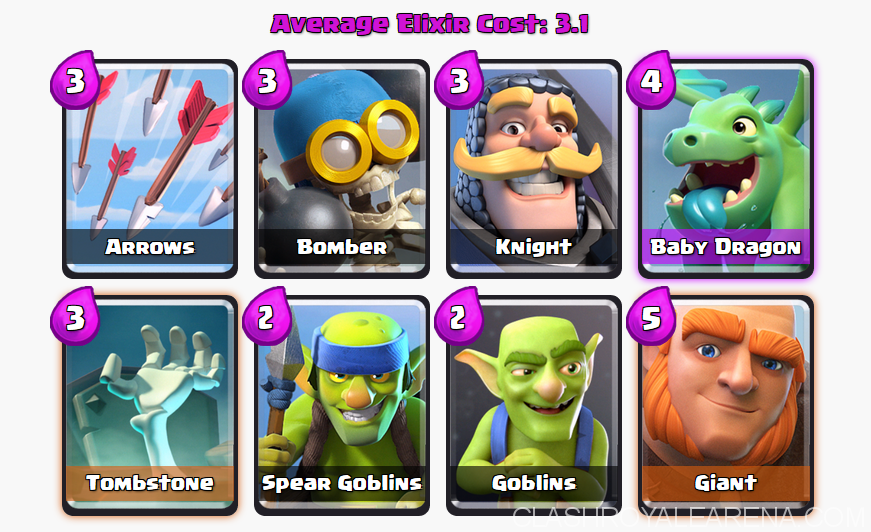 Clash Royale Arena 3 Deck