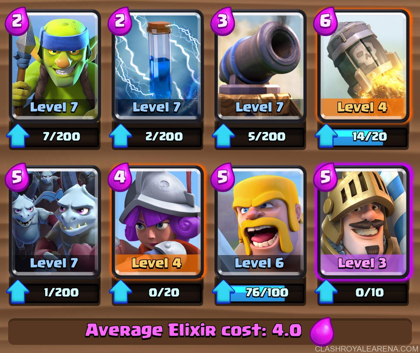 Arena 7 Deck with Prince