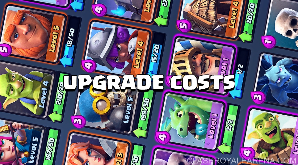 clash royale upgrade costs