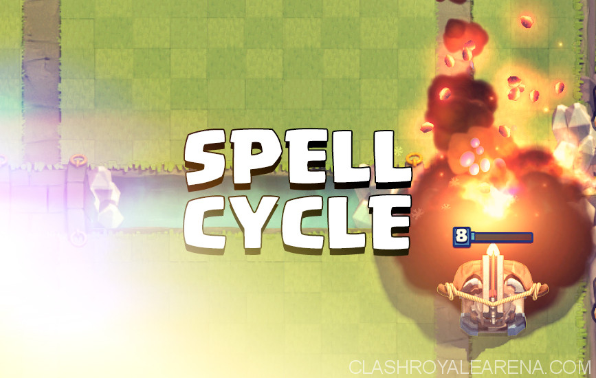 Ultimate Spell Cycle F2P Deck