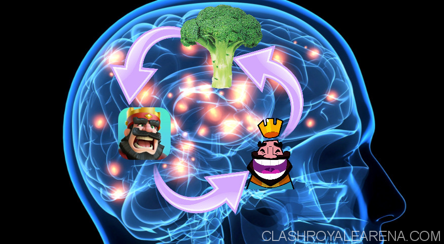 clash royale psyhical abilities