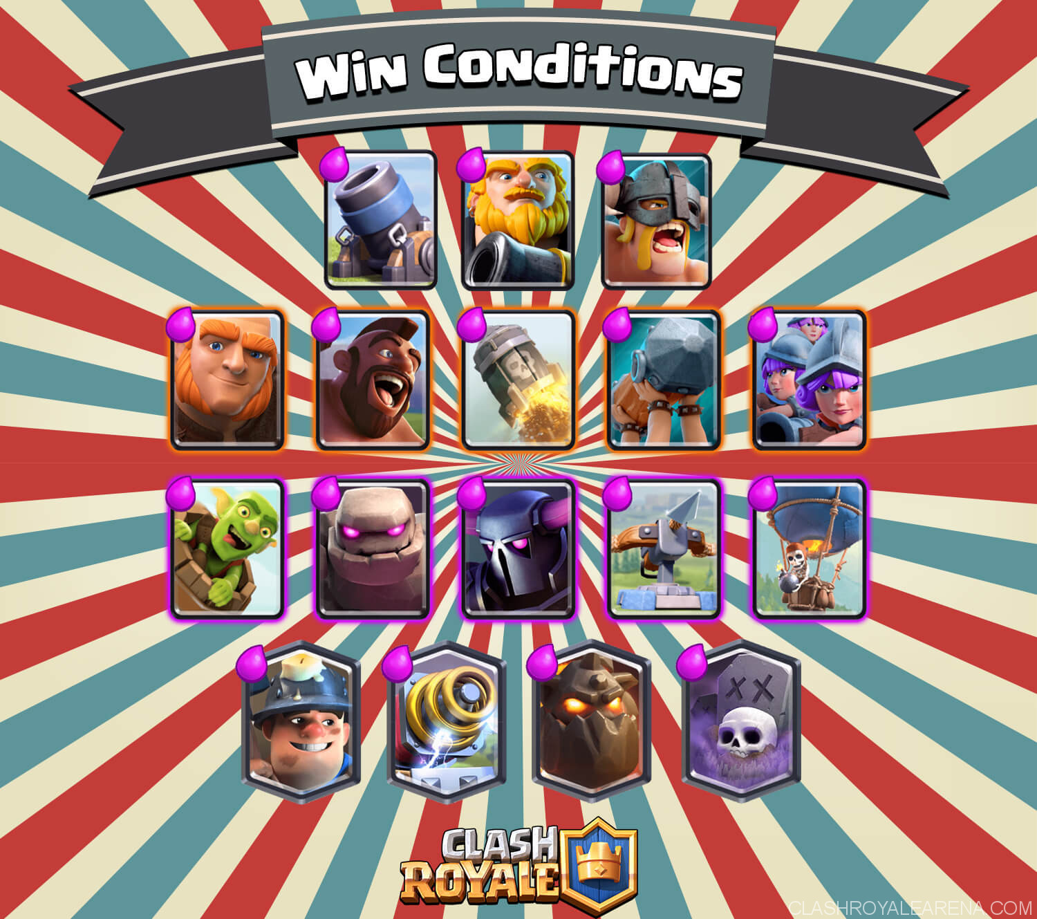 Top 5 Win-Conditions in Clash Royale