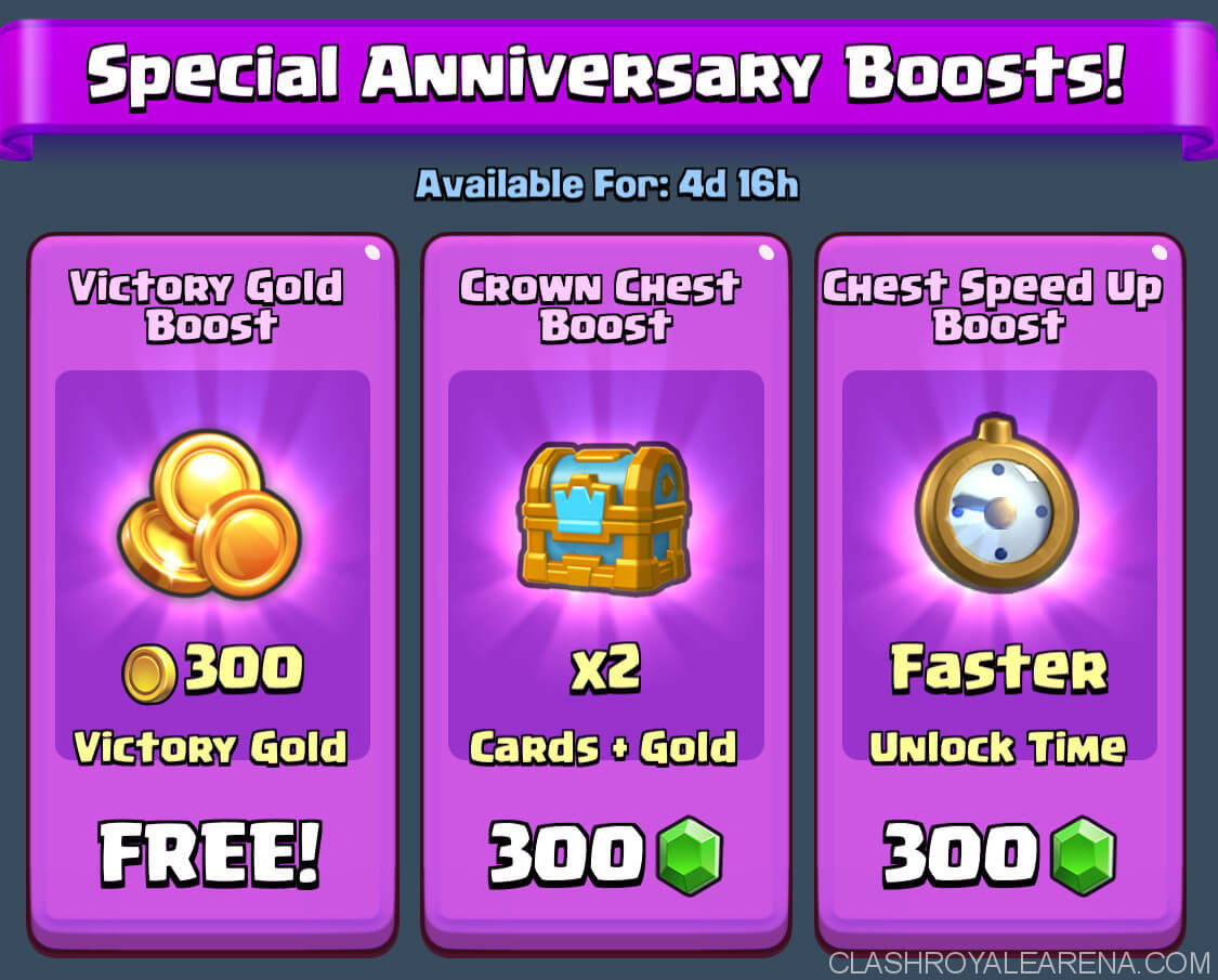 special anniversary boosts
